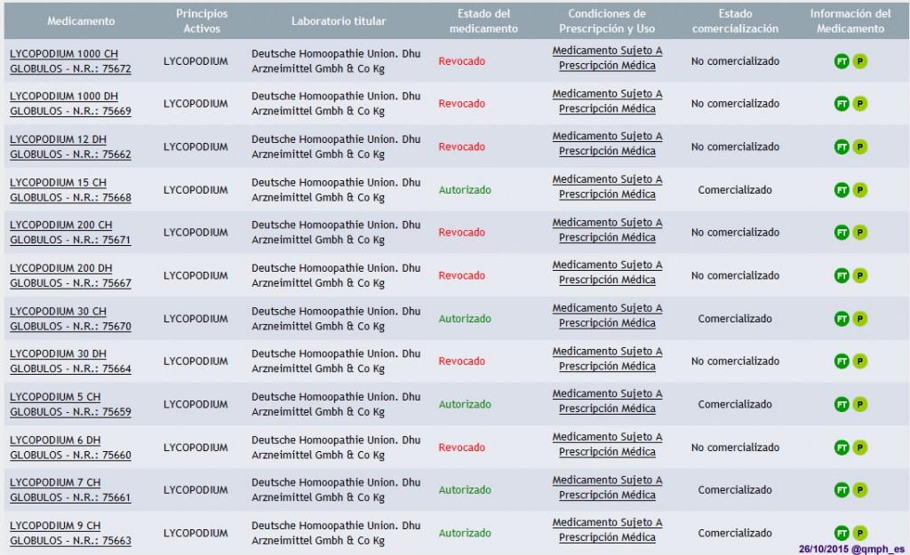 homeopatia-aemps-dhu-26oct2015