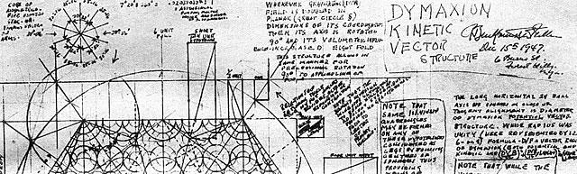 qmpg-blog-geodesica-Fuller-garabateando