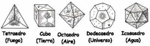 qmpg-blog-geodesica-solidos-platonicos