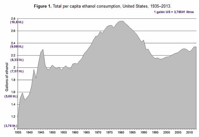 qmph-cribado-mamografia--alcohol-consumo-EE.UU.-1935-2013