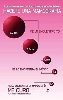 qmph-cribado-mamografia--tamaños