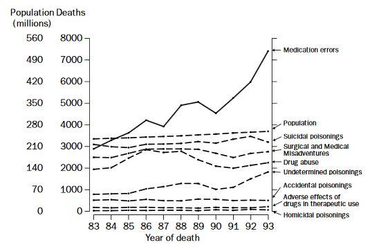 qmph-blog--mentira-200.000--1983-1993
