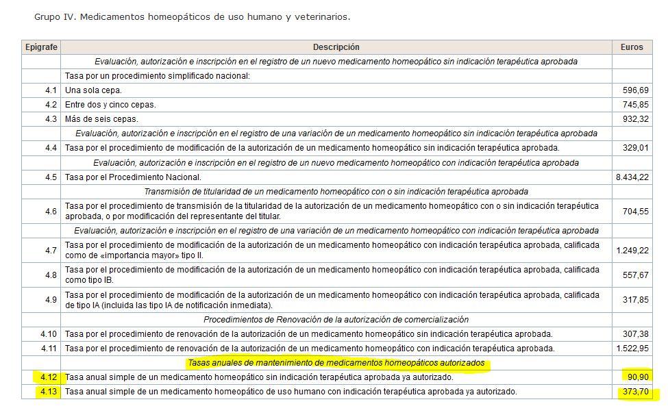 Real Decreto Legislativo 1/2015, artículo 123, Grupo IV.